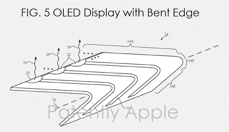 edge iphone